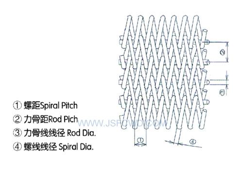 FC015平衡型网带